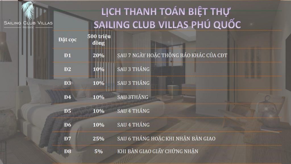 Sailing Club Phú Quốc